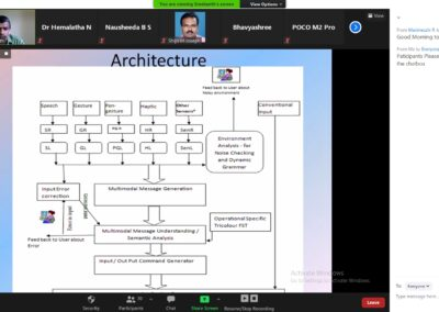 Multimodal Human Computing webinar conducted by IT Department