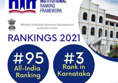 St Aloysius College (Autonomous) ranked 95th best college by NIRF